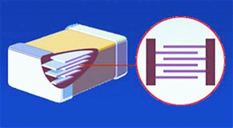 capacitor smd em curto capacitor smd em curto 28 images 100 unidades capacitor smd 0603 50v 1pf a 100nf 1 item r 12