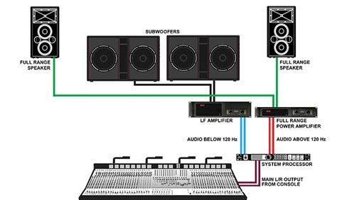 Mixer Audio Sound System pive audio mixer diagrams diagram auto parts catalog and