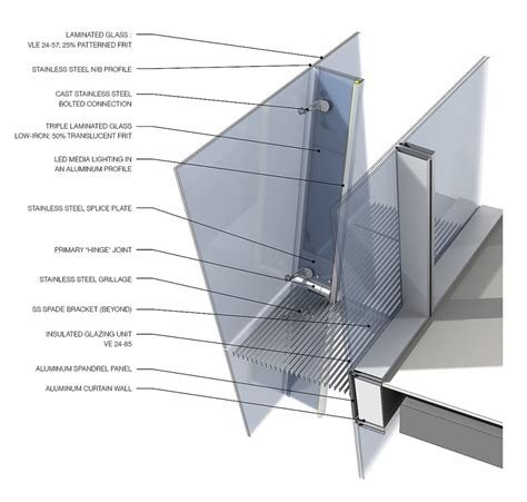 curtain wall spandrel spandrel panel ribbon glazing curtain wall memsaheb net