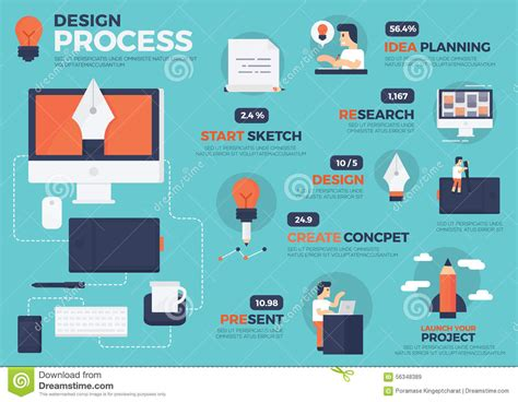 design process for visual communication design process graphic design infographic element vector