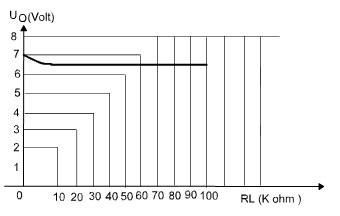 data tegangan dioda zener dioda zener