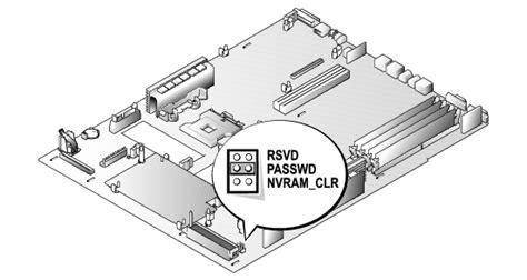 nvram reset dell server jumpers and connectors dell poweredge 1750 systems