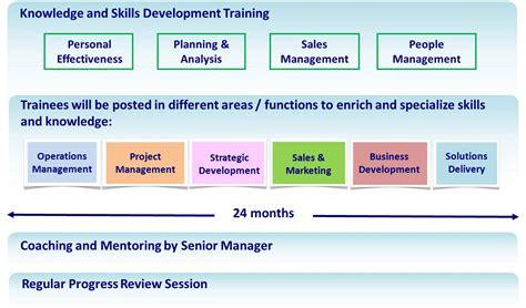 Enterprise Management Trainee Cover Letter by Software Sales Cover Letter Software Sales Resume Account Software Sales Cover Letter Software