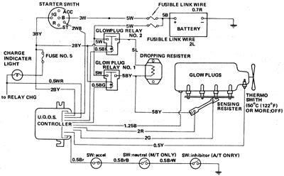 isuzu kb wiring diagram isuzu free wiring diagrams
