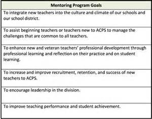 Mentoring Plan Outline mentor program acps talent development
