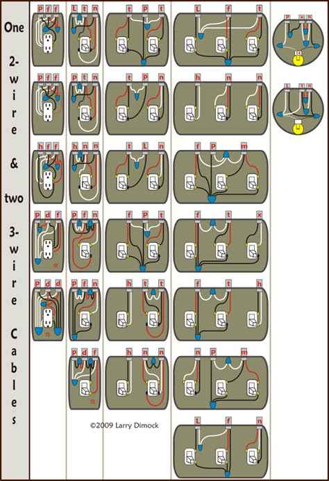 house electrical wiring diagrams connections in outlet