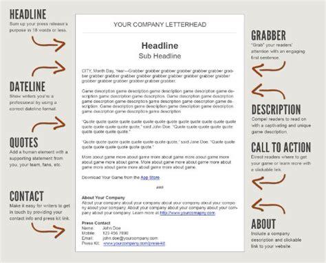 format naskah berita televisi cara menulis press release rilis pers siaran pers