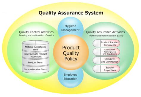 Mba Means Assurance Of by Product Quality Tire Driveeasy Co