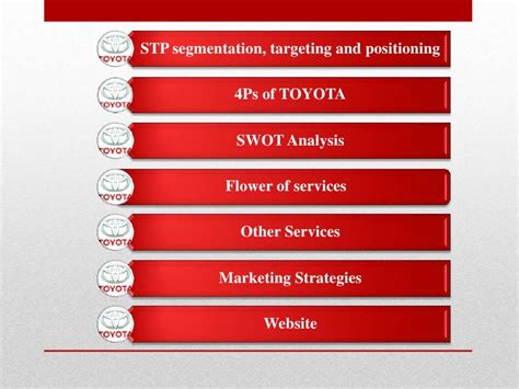toyota products and services toyota bel air upcomingcarshq com