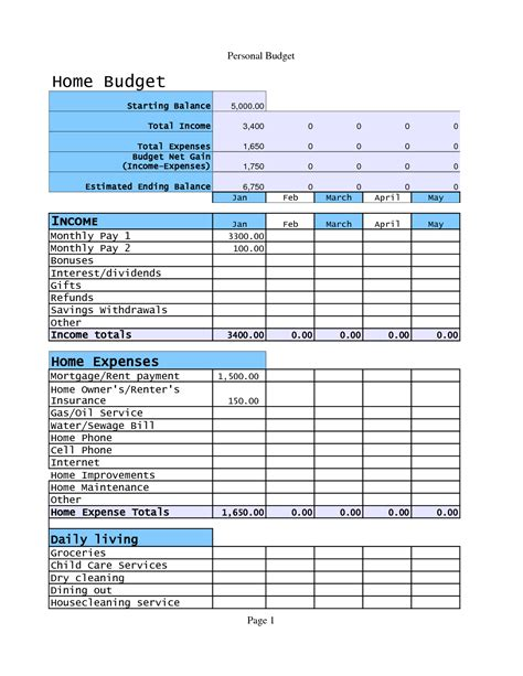 template for a budget home budget template tristarhomecareinc