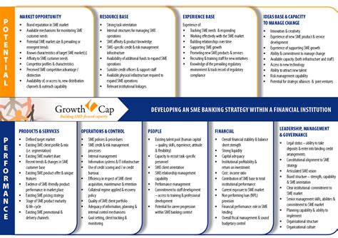 Strategy Financial Sector Deepening Bank It Strategic Plan Template