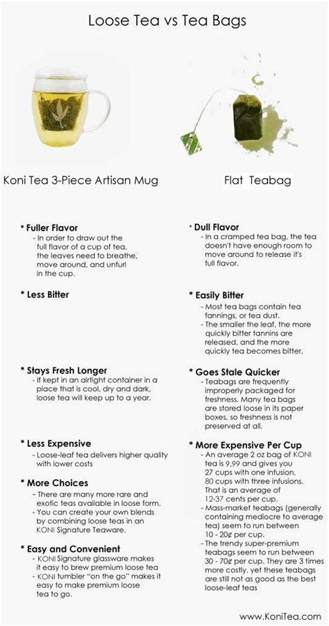 Tea Leaves Vs Tea Bags For Detoxing by 1000 Images About Tea On Tea Jar Tea