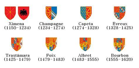 nabarlur el escudo de los reyes de navarra - Cadenas Navarra Significado
