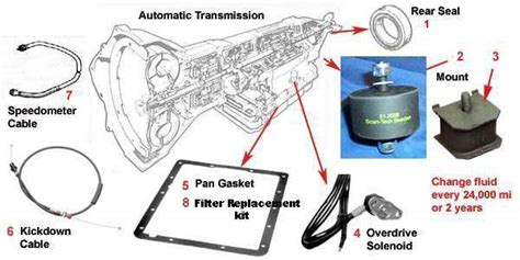Removal Proceedings Section 240 by Volvo 240 Parts Automatic Transmission Vlvworld