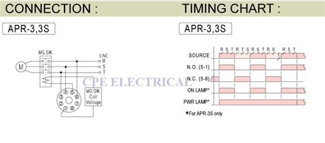 polarity contactor wiring diagram forward