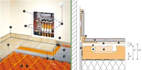 spessore riscaldamento a pavimento riscaldamento a pavimento la soluzione schluter mam