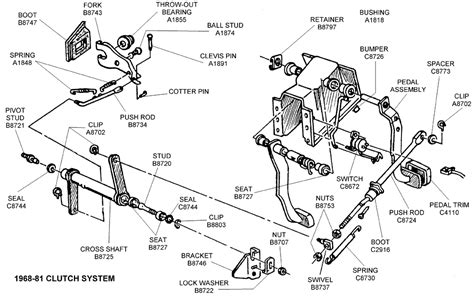 service manuals schematics 1968 chevrolet camaro transmission control 68 camaro clutch linkage diagram wiring diagram and fuse box