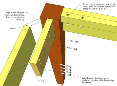 sketchup assembly tutorial download table plans sketchup plans free