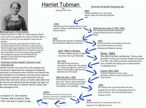 harriet tubman biography in french harriet tubman