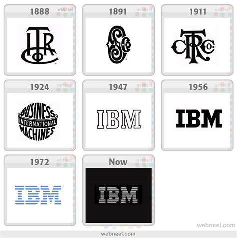 ibm logo ibm symbol meaning history and evolution ibm logo evolution history 1 preview