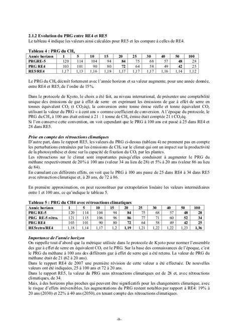 Forçage radiatif et PRG du méthane dans le rapport AR5 du GIEC