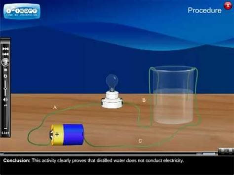 electrical conductors in water to find out whether distilled water conducts electricity or not