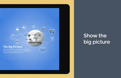 picture viewer for android prezi viewer android apps on play