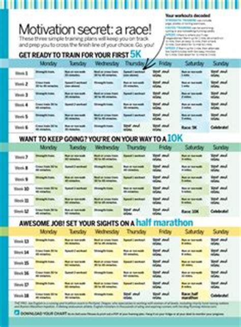 couch to marathon in a year 1000 ideas about marathon training schedules on pinterest