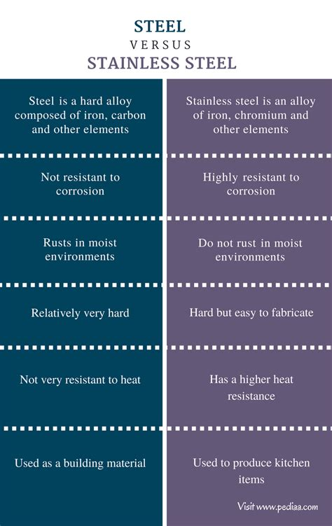 difference between metal and carbon resistor what is the difference between metal and carbon resistors 28 images difference between