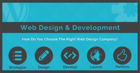 Website Design And Development Company by Search Marketing Seo For Addiction Treatment Industry