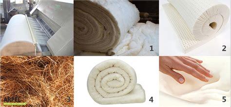 futon matratze vorteile was ist ein futon materialien eingenschaften und vorteile