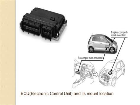 Car Ecu Types by Automotive Electronics In Automobile Electronic Unit