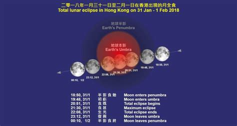 Hong A Blood Moon total lunar eclipse hong kong to witness blue
