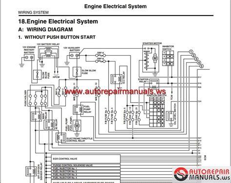 motor repair manual 2006 subaru impreza interior lighting subaru xv cross hybrid 2014 usa workshop manual auto repair manual forum heavy equipment