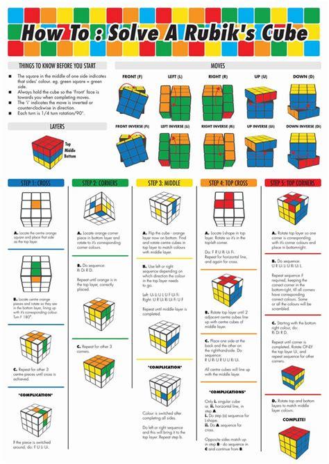 best rubiks cubes best 25 rubiks cube algorithms ideas on