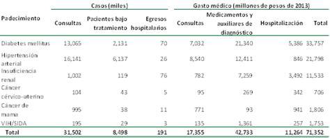 tabla del imss 2016 cuotas patronales gob tablas de cuotas obrero patronal 2016