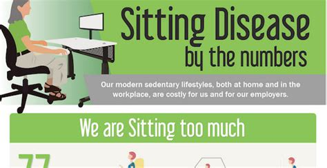 Much Information Can Kill by Infographic How Sitting Much At Home And Work Can