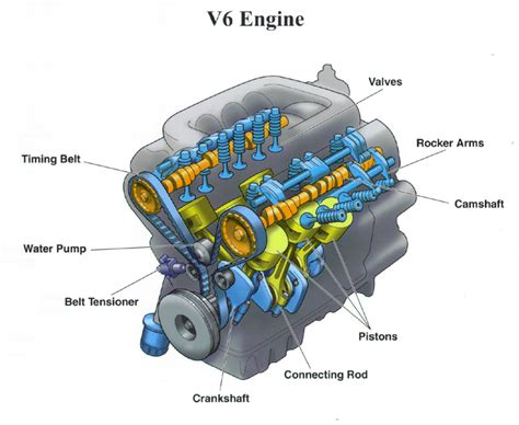 chevy impala 3800 v6 engine diagram get free image about
