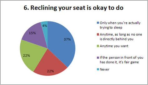 How To Recline Airplane Seats by How Not To Behave On An Airplane A Passengers Bill Of