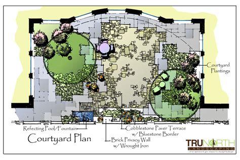 Landscape Architecture Graphics Landscape Design Construction Processes