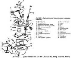 marvel schebler carburetor identification engine wiring diagram
