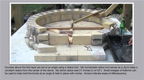 Interactive Kitchen Design Tool Detailed How To Build An Authentic Pompeii Pizza Oven