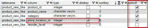 Redshift Create Table by Redshift Create Table As Vs Create Table Like
