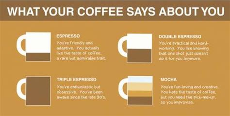 what your drink says about your personality personality revealing coffee graphs coffee drinks