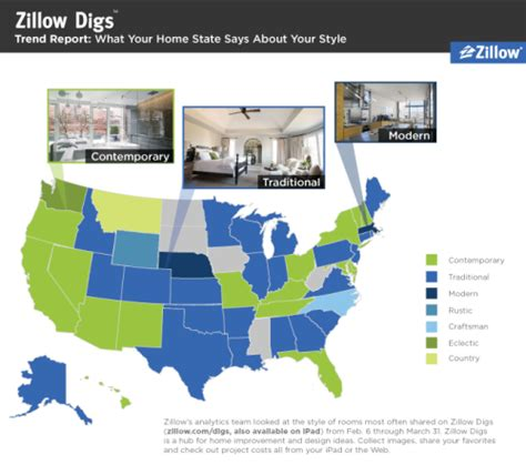 zillow digs home design trend report zillow digs home design trend report 28 images zillow