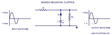 what is diode clipping gt diode clippers an overview of clipping circuits today s circuits