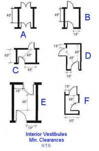 ada door swing clear width is 32 inches 815 mm minimum