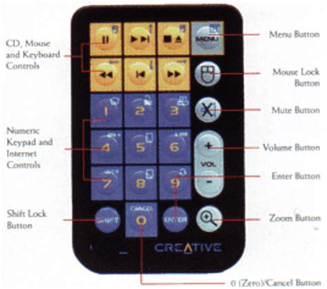 remote expert design guide andrea ciuffoli dac cd player