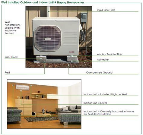 air duct replacement diy hvac duct diy hvac duct parts