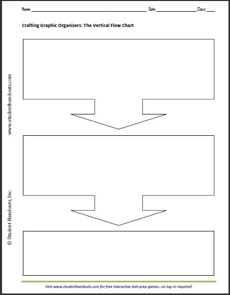 i graphic organizers red 4043 e study guide laura page